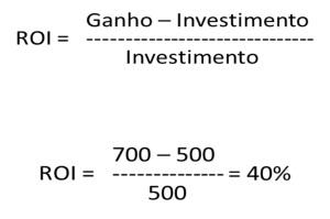 Fórmula - ROI